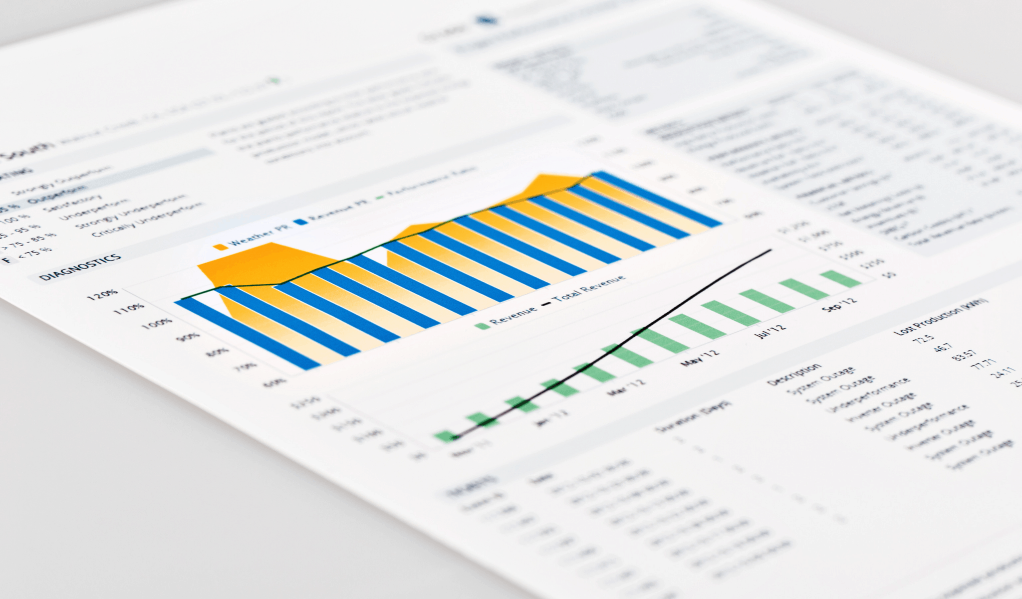 Financial / Budget Management
